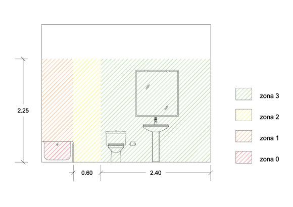 Impianto elettrico in bagno come farlo guida per casa - Impianto elettrico di casa ...