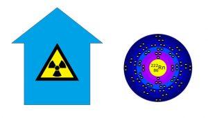 Pericolo radon ©