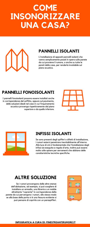 Insonorizzare una stanza infografica